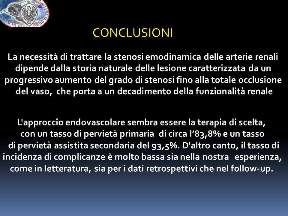 La necessità di trattare la stenosi emodinamica delle arterie renali dipende dalla storia naturale delle lesione caratterizzata da un progressivo aume