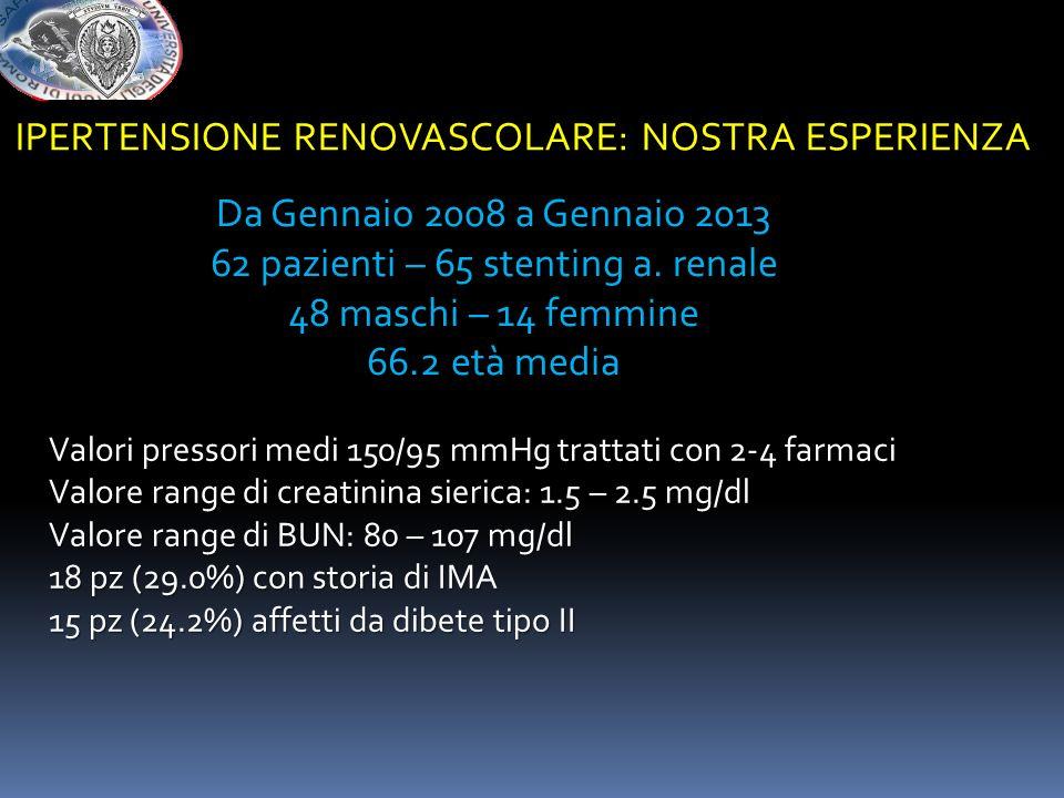 Da Gennaio 2008 a Gennaio 2013 62 pazienti – 65 stenting a. renale 48 maschi – 14 femmine 66.2 età media 66.2 età media Valori pressori medi 150/95 mm