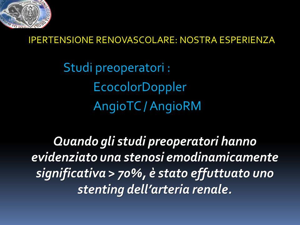 Studi preoperatori : EcocolorDoppler AngioTC / AngioRM IPERTENSIONE RENOVASCOLARE: NOSTRA ESPERIENZA Quando gli studi preoperatori hanno evidenziato u