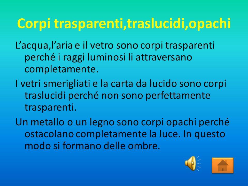 Corpi trasparenti,traslucidi,opachi Lacqua,laria e il vetro sono corpi trasparenti perché i raggi luminosi li attraversano completamente.