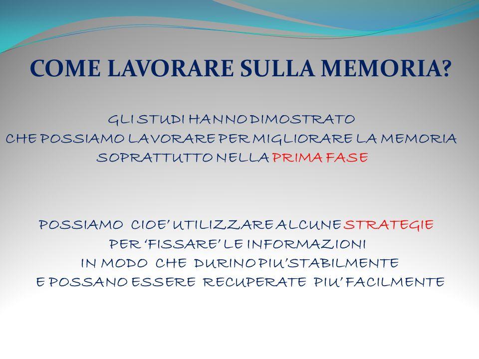 Stimolo Memoria sensitiva Memoria primaria Mbt memoria a breve termine Milt memoria a lungo termine I PROCESSI DELLA MEMORIA