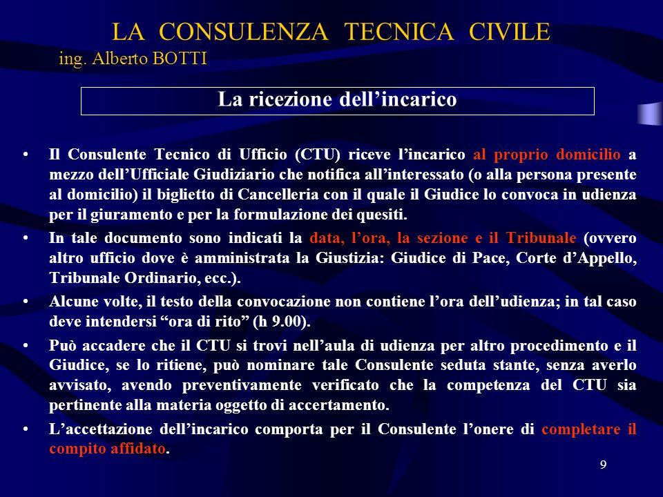 LA CONSULENZA TECNICA CIVILE ing.Alberto BOTTI 20 Il Consulente Tecnico di Parte - C.T.P.