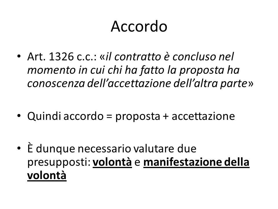 Accordo Art. 1326 c.c.: «il contratto è concluso nel momento in cui chi ha fatto la proposta ha conoscenza dellaccettazione dellaltra parte» Quindi ac