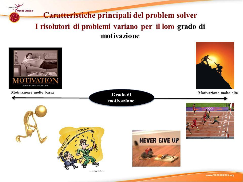 Caratteristiche principali del problem solver I risolutori di problemi variano per il loro grado di motivazione Motivazione molto alta Grado di motiva