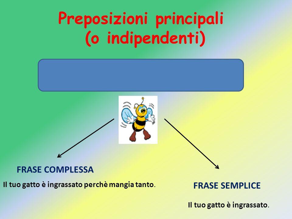 Preposizioni principali (o indipendenti) In ogni periodo vi è una proposizione principale alla quale si appoggiano le altre proposizioni. FRASE COMPLE