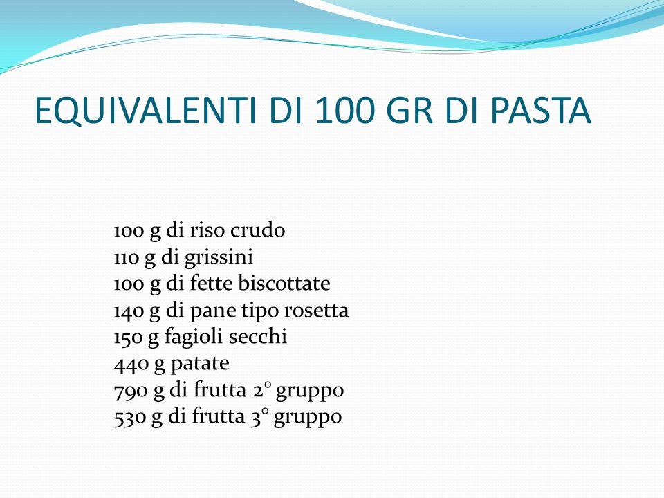 100 g di riso crudo 110 g di grissini 100 g di fette biscottate 140 g di pane tipo rosetta 150 g fagioli secchi 440 g patate 790 g di frutta 2° gruppo