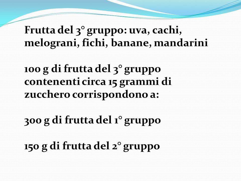 Frutta del 3° gruppo: uva, cachi, melograni, fichi, banane, mandarini 100 g di frutta del 3° gruppo contenenti circa 15 grammi di zucchero corrispondo
