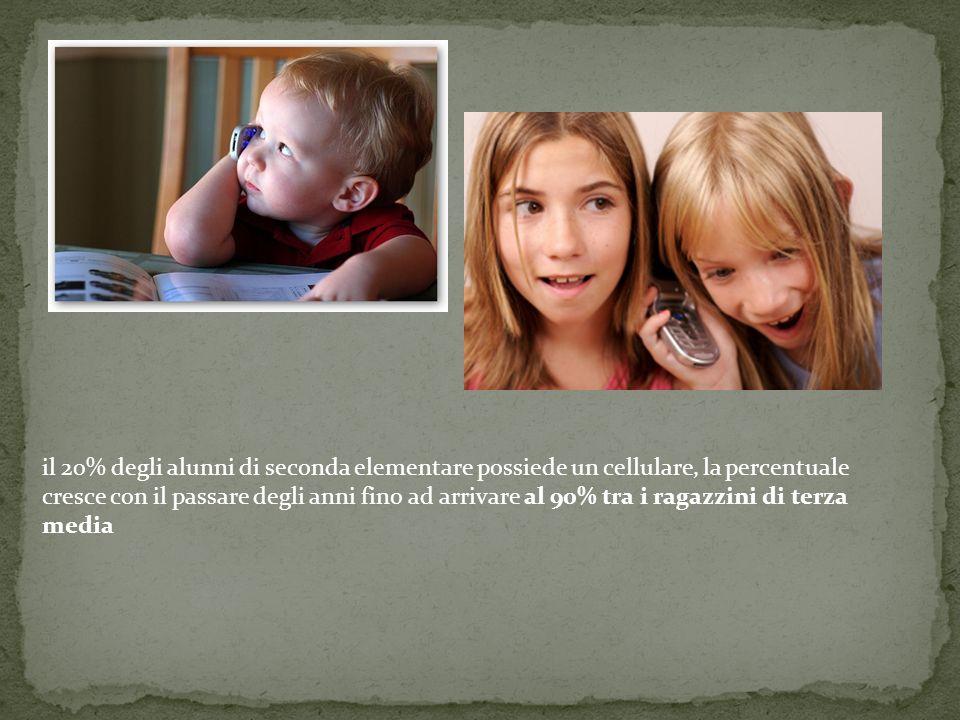 studi dimostrano quanto il telefonino rappresenti, in una fase preadolescenziale, una sorta di cordone ombelicale tra genitori e figli.