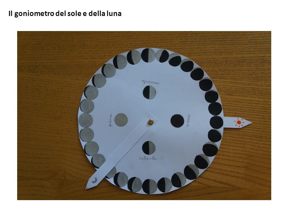 Il goniometro del sole e della luna