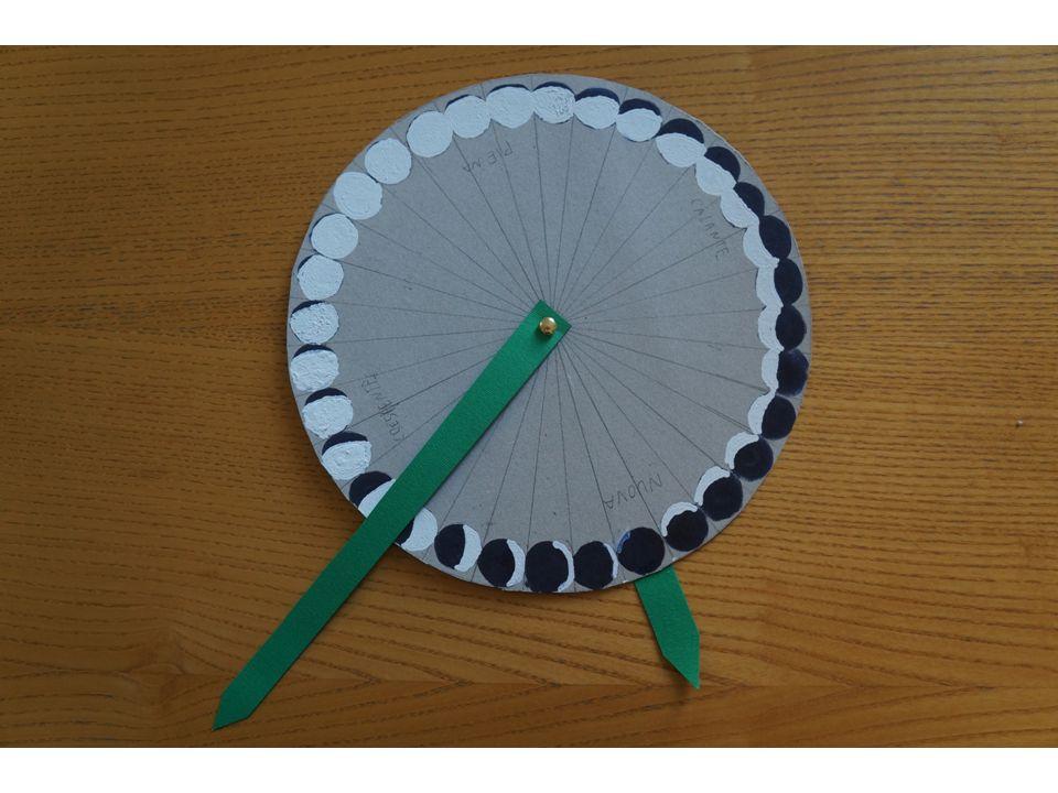 Il goniometro è composto da un grande cerchio e da due frecce sporgenti.