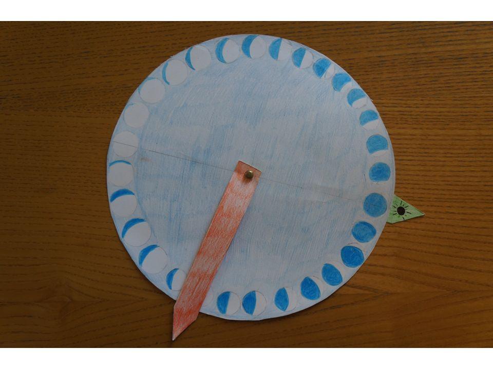 Uno strumento per collegare la forma osservata della luna e la sua posizione rispetto al sole.