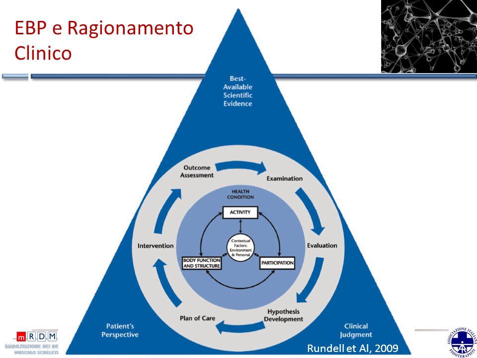 Dalle LG alla Best Practice – Aldo Ciuro EBP e Ragionamento Clinico Rundell et Al, 2009