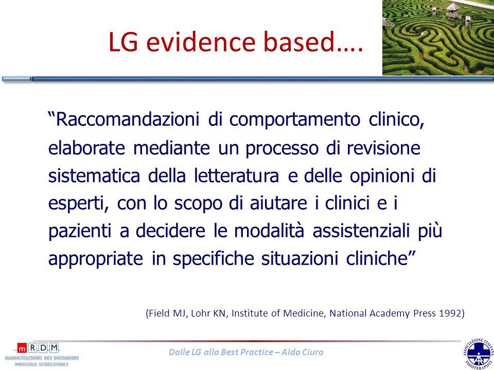 Dalle LG alla Best Practice – Aldo Ciuro LG evidence based…. Raccomandazioni di comportamento clinico, elaborate mediante un processo di revisione sis