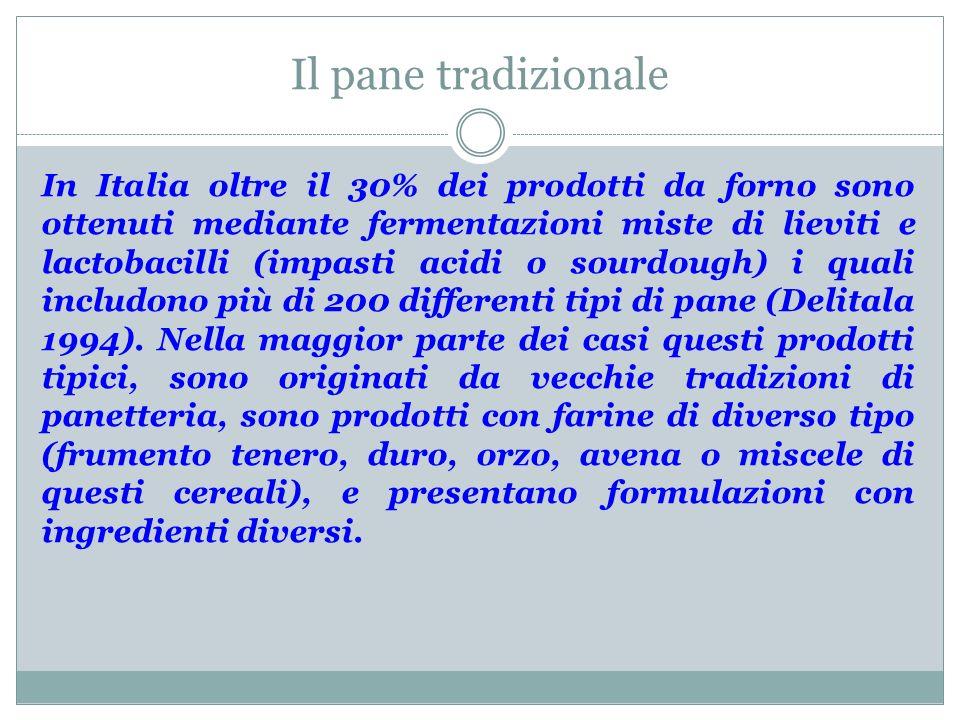 Il pane tradizionale In Italia oltre il 30% dei prodotti da forno sono ottenuti mediante fermentazioni miste di lieviti e lactobacilli (impasti acidi