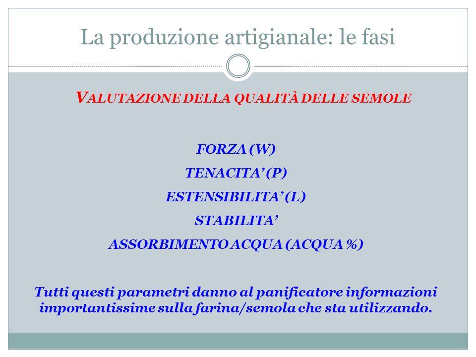 La produzione artigianale: le fasi FORZA (W) TENACITA (P) ESTENSIBILITA (L) STABILITA ASSORBIMENTO ACQUA (ACQUA %) Tutti questi parametri danno al pan