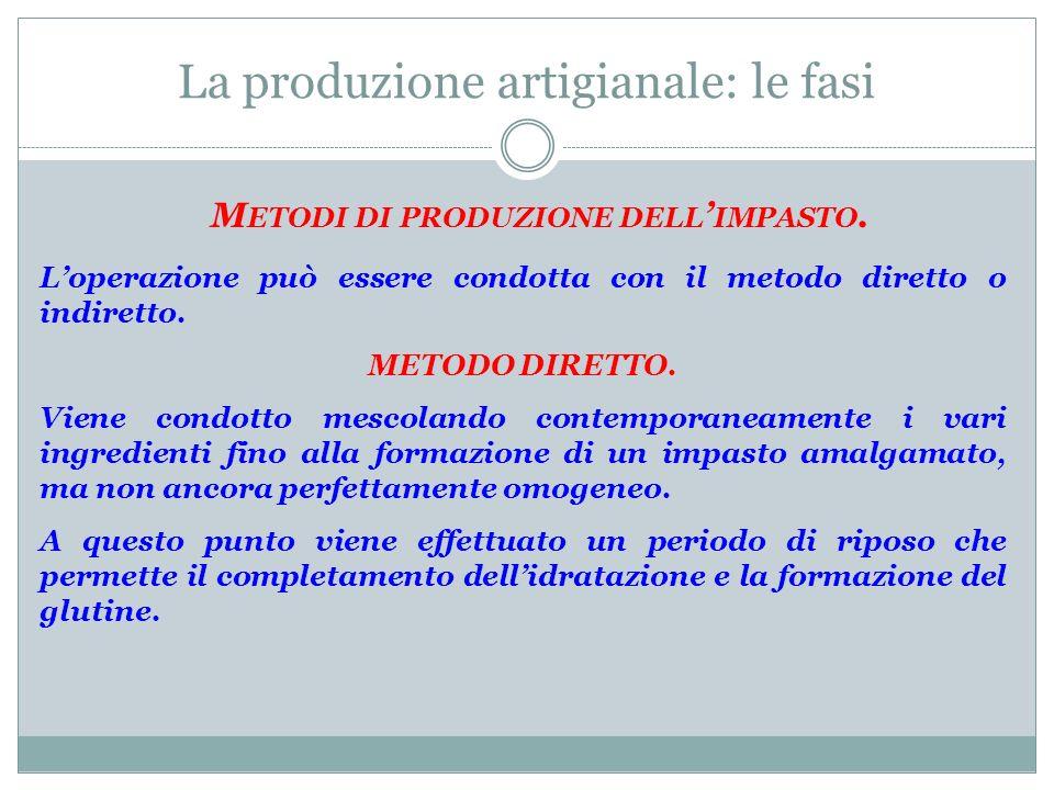 La produzione artigianale: le fasi Loperazione può essere condotta con il metodo diretto o indiretto. METODO DIRETTO. Viene condotto mescolando contem