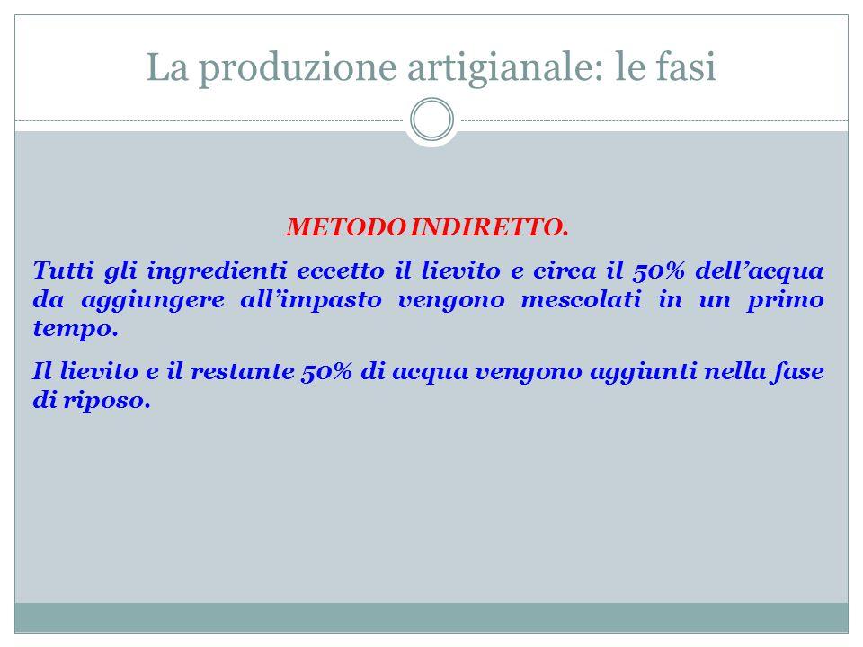 La produzione artigianale: le fasi METODO INDIRETTO. Tutti gli ingredienti eccetto il lievito e circa il 50% dellacqua da aggiungere allimpasto vengon
