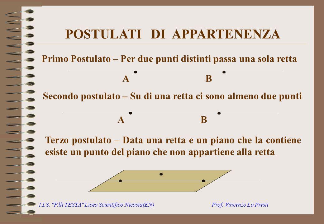 POSTULATI DI APPARTENENZA Primo Postulato – Per due punti distinti passa una sola retta AB Secondo postulato – Su di una retta ci sono almeno due punt