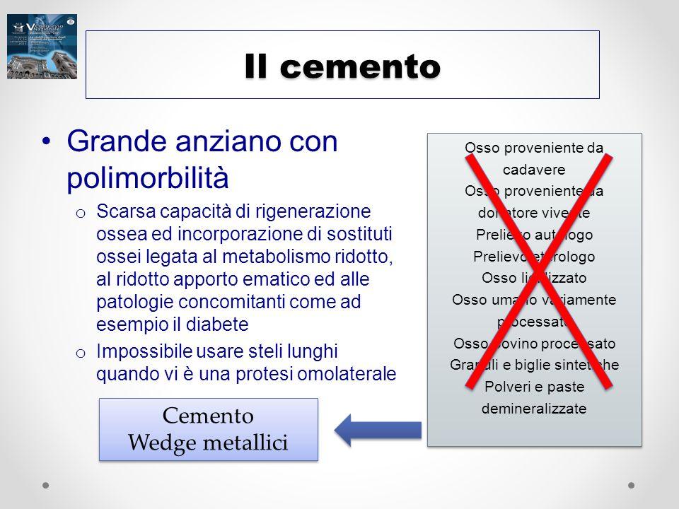 Il cemento Grande anziano con polimorbilità o Scarsa capacità di rigenerazione ossea ed incorporazione di sostituti ossei legata al metabolismo ridott