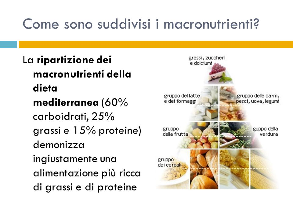 Come sono suddivisi i macronutrienti? La ripartizione dei macronutrienti della dieta mediterranea (60% carboidrati, 25% grassi e 15% proteine) demoniz