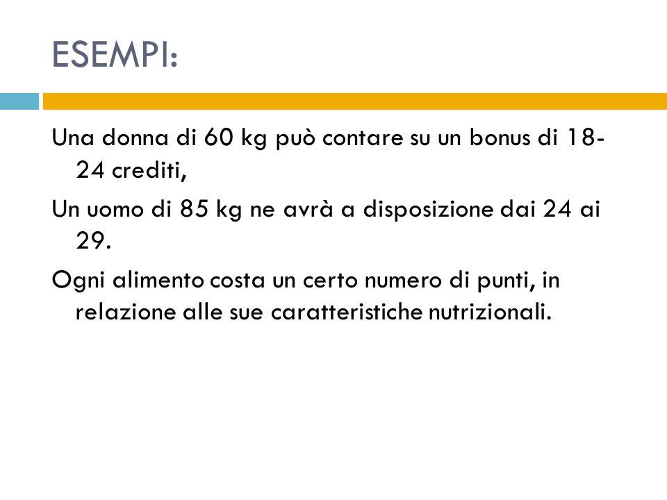 ESEMPI: Una donna di 60 kg può contare su un bonus di 18- 24 crediti, Un uomo di 85 kg ne avrà a disposizione dai 24 ai 29. Ogni alimento costa un cer