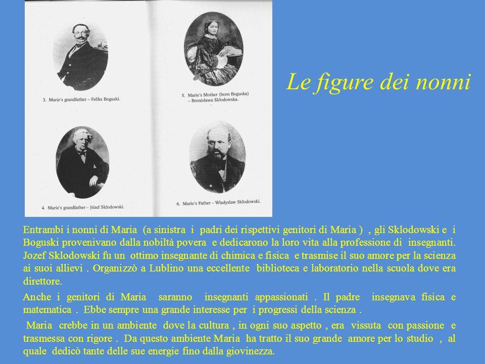 Entrambi i nonni di Maria (a sinistra i padri dei rispettivi genitori di Maria ), gli Sklodowski e i Boguski provenivano dalla nobiltà povera e dedica