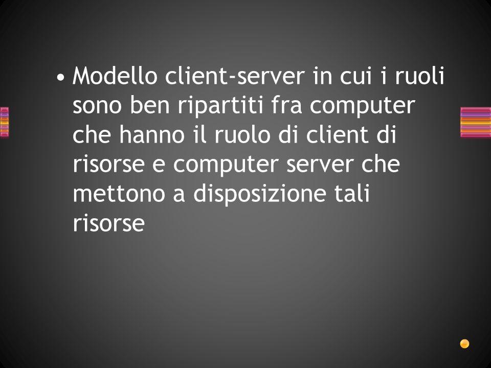 Modello client-server in cui i ruoli sono ben ripartiti fra computer che hanno il ruolo di client di risorse e computer server che mettono a disposizi