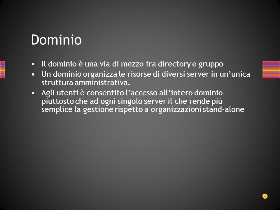 Dominio Il dominio è una via di mezzo fra directory e gruppo Un dominio organizza le risorse di diversi server in ununica struttura amministrativa. Ag