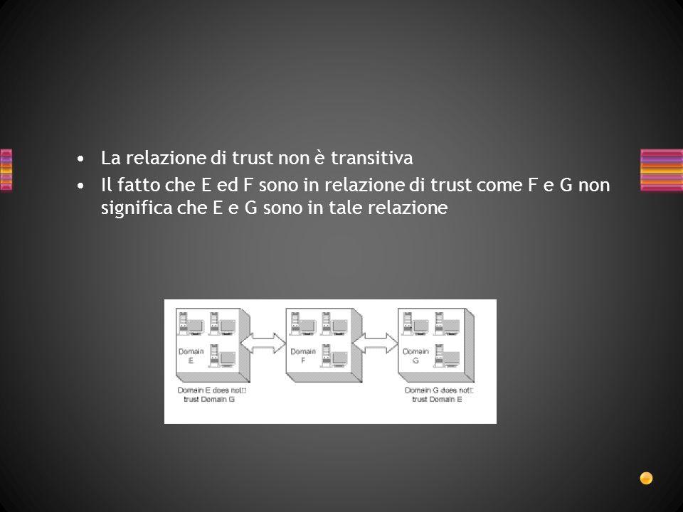 La relazione di trust non è transitiva Il fatto che E ed F sono in relazione di trust come F e G non significa che E e G sono in tale relazione
