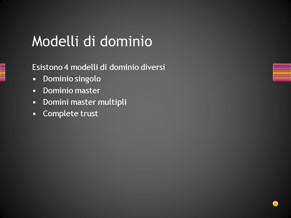 Modelli di dominio Esistono 4 modelli di dominio diversi Dominio singolo Dominio master Domini master multipli Complete trust