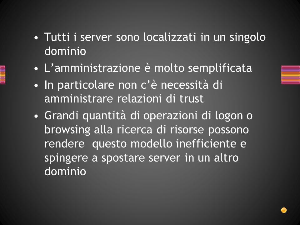 Tutti i server sono localizzati in un singolo dominio Lamministrazione è molto semplificata In particolare non cè necessità di amministrare relazioni