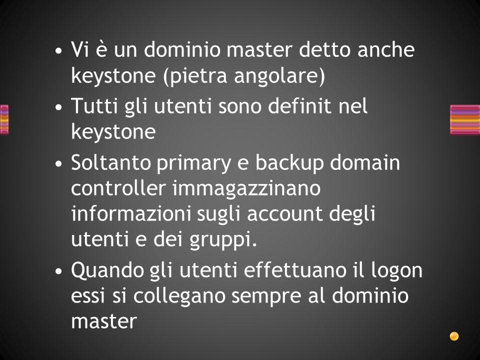 Vi è un dominio master detto anche keystone (pietra angolare) Tutti gli utenti sono definit nel keystone Soltanto primary e backup domain controller i