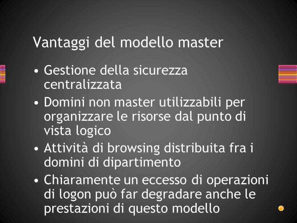 Vantaggi del modello master Gestione della sicurezza centralizzata Domini non master utilizzabili per organizzare le risorse dal punto di vista logico