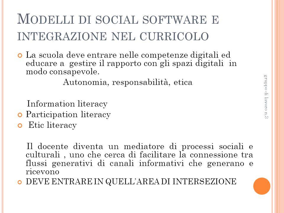 M ODELLI DI SOCIAL SOFTWARE E INTEGRAZIONE NEL CURRICOLO La scuola deve entrare nelle competenze digitali ed educare a gestire il rapporto con gli spazi digitali in modo consapevole.