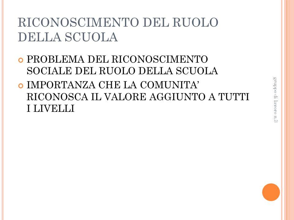 RICONOSCIMENTO DEL RUOLO DELLA SCUOLA PROBLEMA DEL RICONOSCIMENTO SOCIALE DEL RUOLO DELLA SCUOLA IMPORTANZA CHE LA COMUNITA RICONOSCA IL VALORE AGGIUNTO A TUTTI I LIVELLI gruppo di lavoro n.3