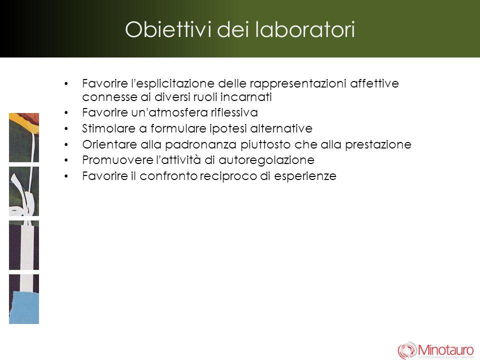 Obiettivi dei laboratori Favorire lesplicitazione delle rappresentazioni affettive connesse ai diversi ruoli incarnati Favorire unatmosfera riflessiva