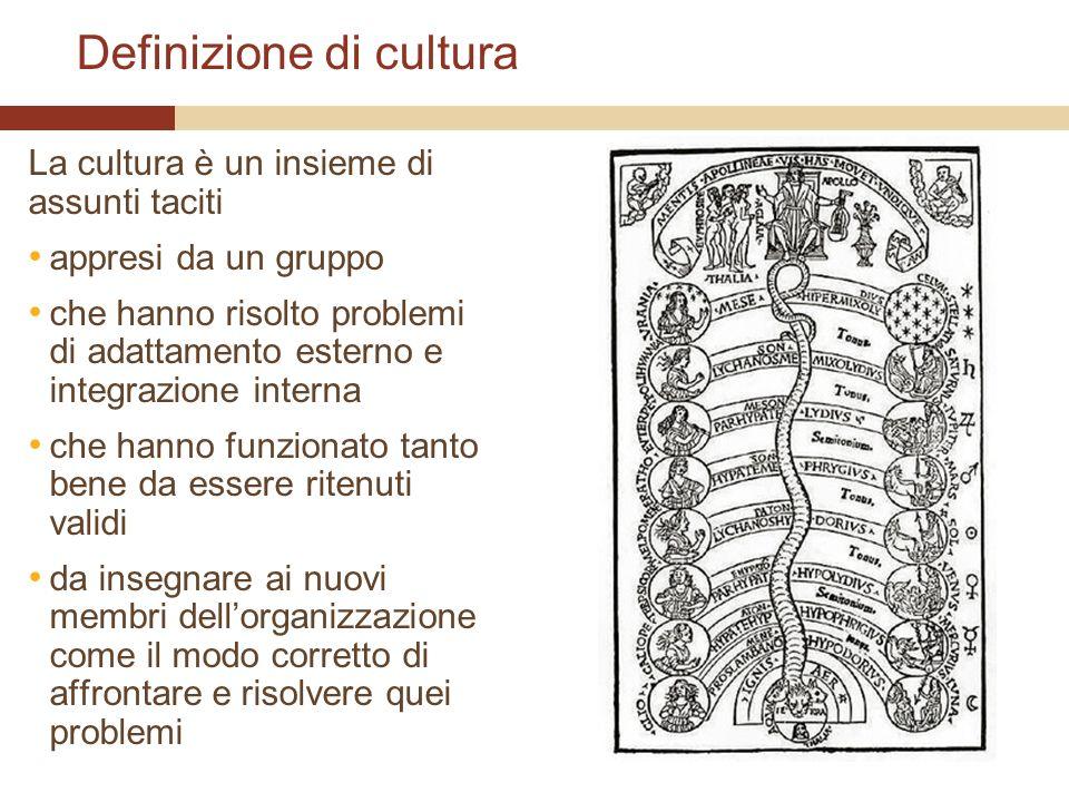 Definizione di cultura La cultura è un insieme di assunti taciti appresi da un gruppo che hanno risolto problemi di adattamento esterno e integrazione
