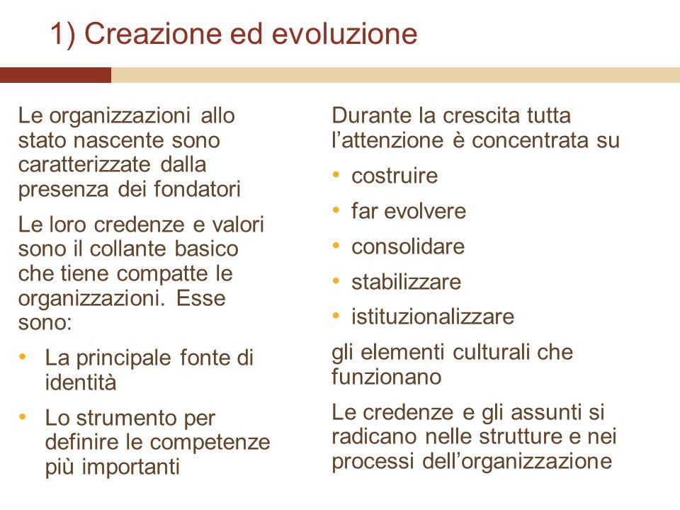 1) Creazione ed evoluzione Le organizzazioni allo stato nascente sono caratterizzate dalla presenza dei fondatori Le loro credenze e valori sono il co