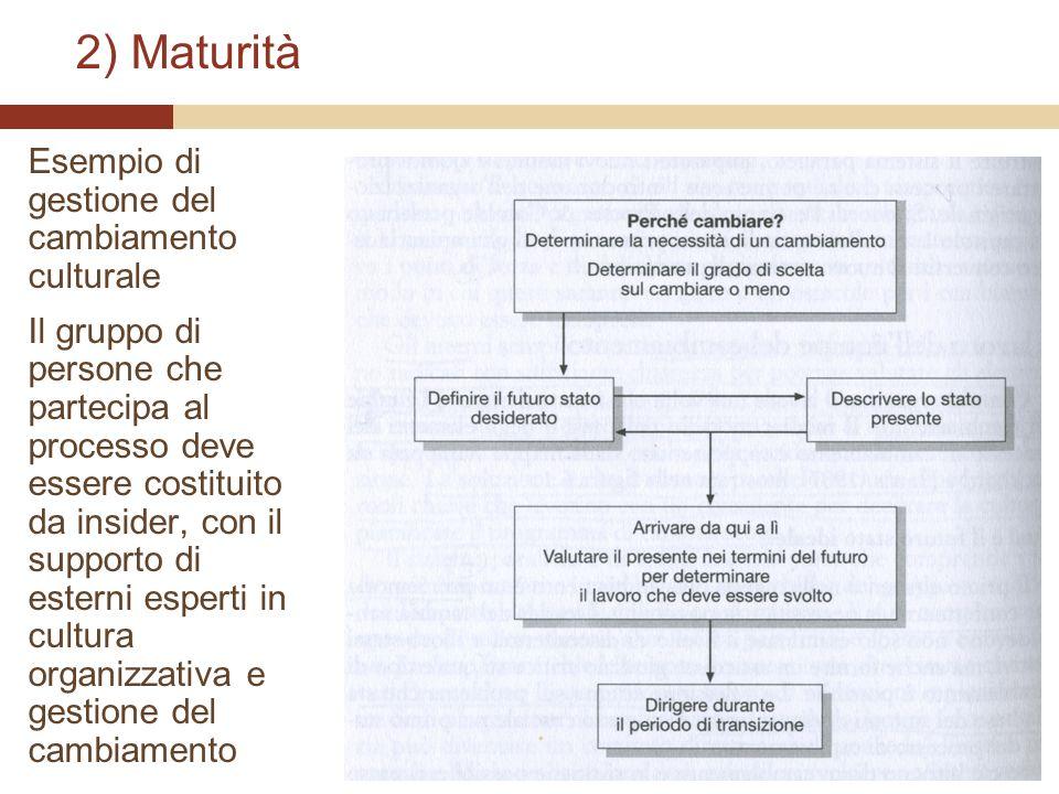 2) Maturità Esempio di gestione del cambiamento culturale Il gruppo di persone che partecipa al processo deve essere costituito da insider, con il sup
