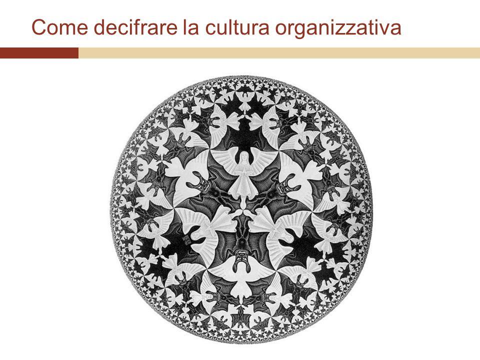 Come decifrare la cultura organizzativa