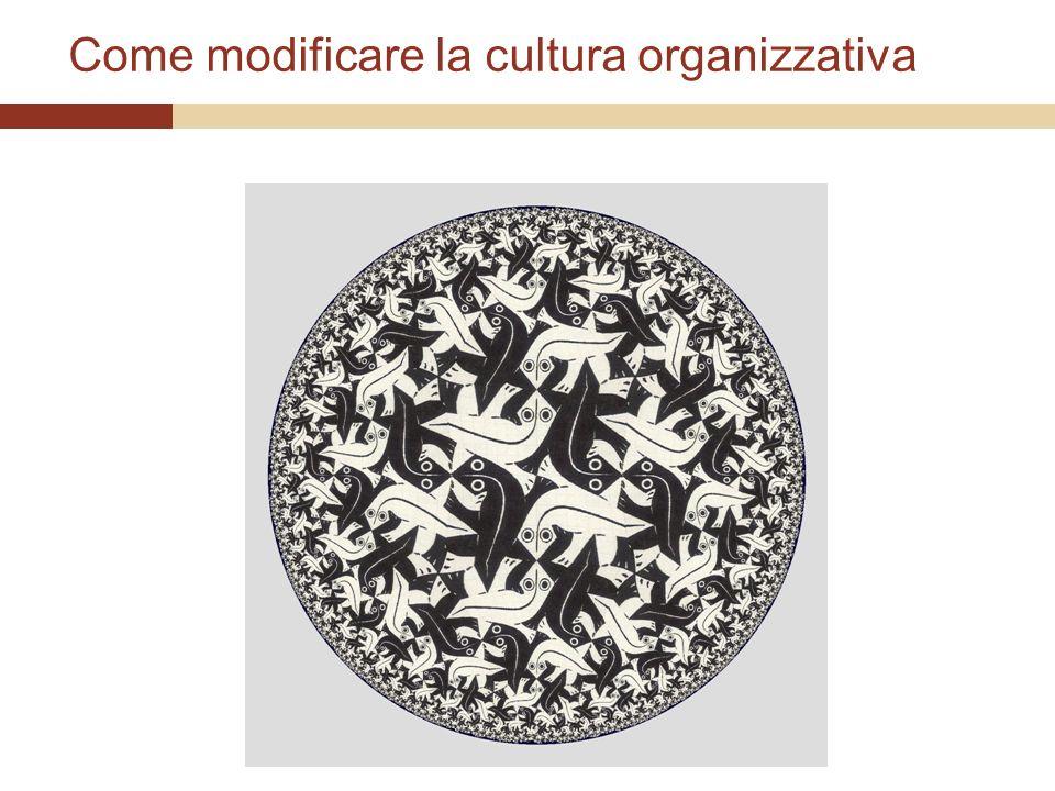 Come modificare la cultura organizzativa