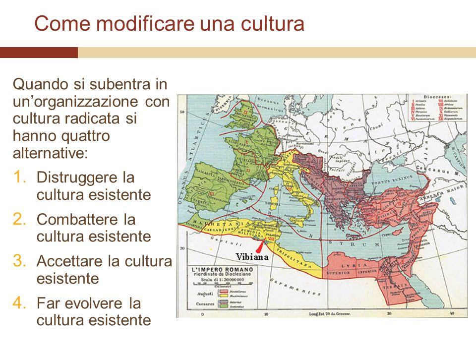 Come modificare una cultura Quando si subentra in unorganizzazione con cultura radicata si hanno quattro alternative: 1. Distruggere la cultura esiste