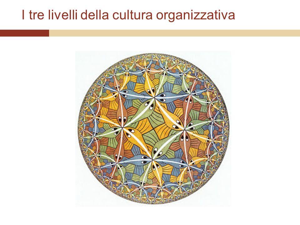 Come combinare diverse culture Esistono quattro possibili modalità di combinazione di culture già esistenti: 1.