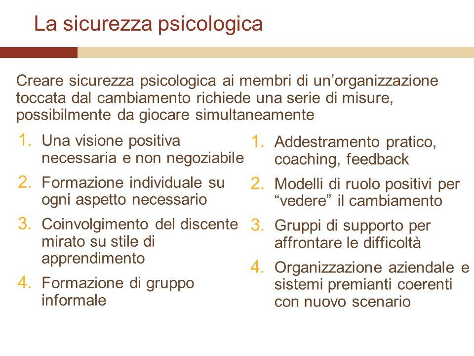 La sicurezza psicologica 1. Una visione positiva necessaria e non negoziabile 2. Formazione individuale su ogni aspetto necessario 3. Coinvolgimento d