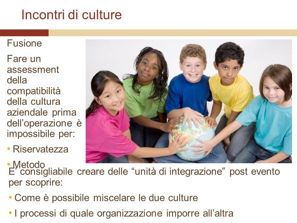 Incontri di culture Fusione Fare un assessment della compatibilità della cultura aziendale prima delloperazione è impossibile per: Riservatezza Metodo