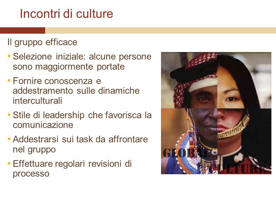 Incontri di culture Il gruppo efficace Selezione iniziale: alcune persone sono maggiormente portate Fornire conoscenza e addestramento sulle dinamiche