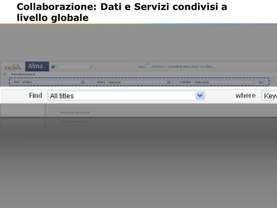 17 Ex Libris Ltd., 2012 - Internal and Confidential Collaborazione: Dati e Servizi condivisi a livello globale