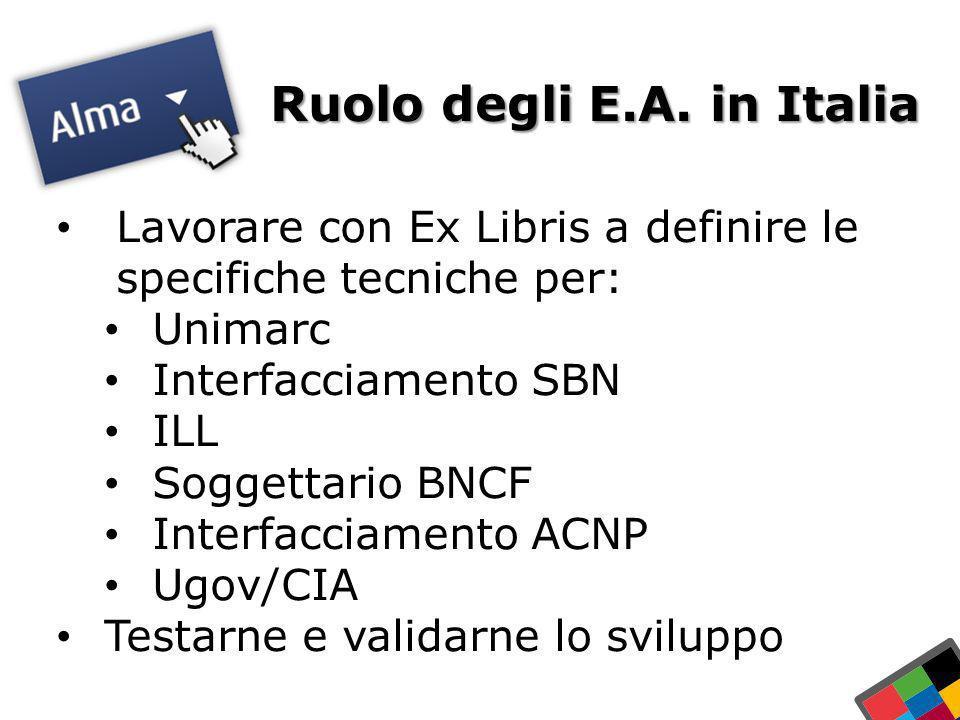 26 Ex Libris Ltd., 2012 - Internal and Confidential In Italia Lavorare con Ex Libris a definire le specifiche tecniche per: Unimarc Interfacciamento S