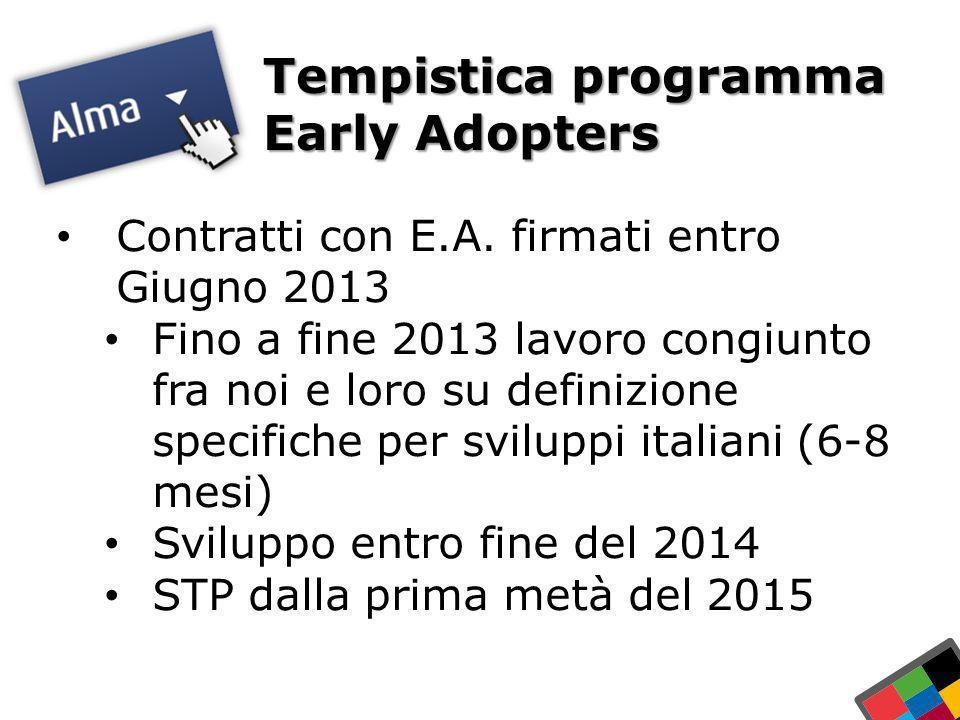 27 Ex Libris Ltd., 2012 - Internal and Confidential In Italia Contratti con E.A. firmati entro Giugno 2013 Fino a fine 2013 lavoro congiunto fra noi e