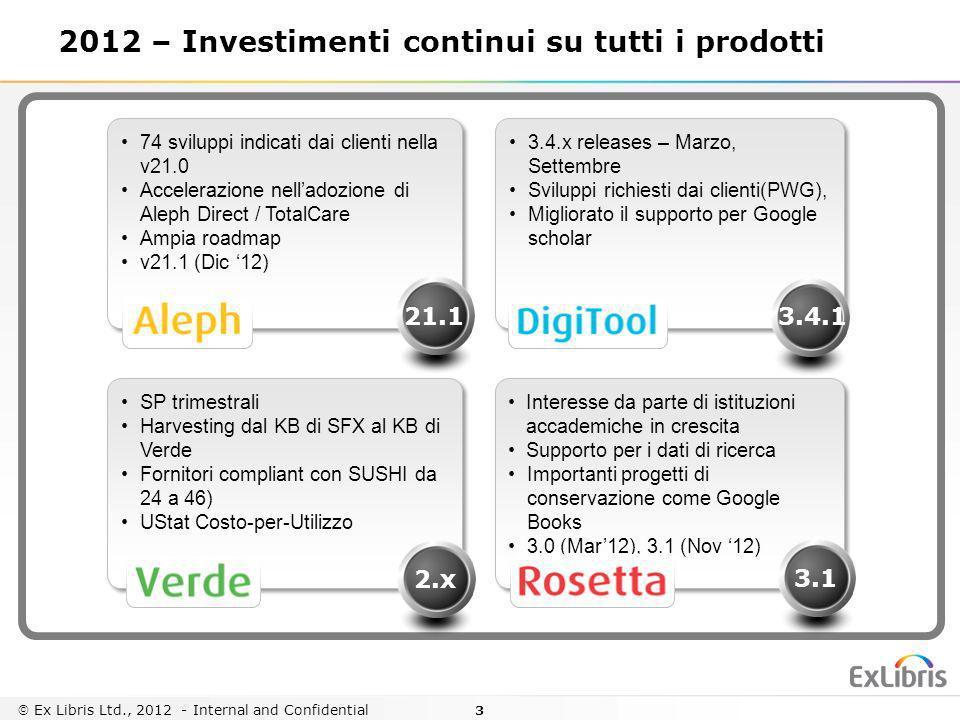 3 Ex Libris Ltd., 2012 - Internal and Confidential 2012 – Investimenti continui su tutti i prodotti 8.2 74 sviluppi indicati dai clienti nella v21.0 A